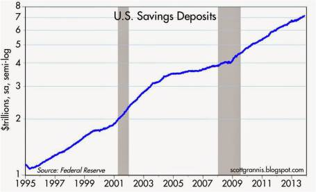 savings-deposits-12-13-13