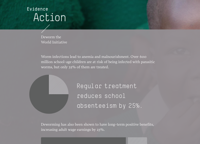 Source: http://evidenceaction.org/deworming/