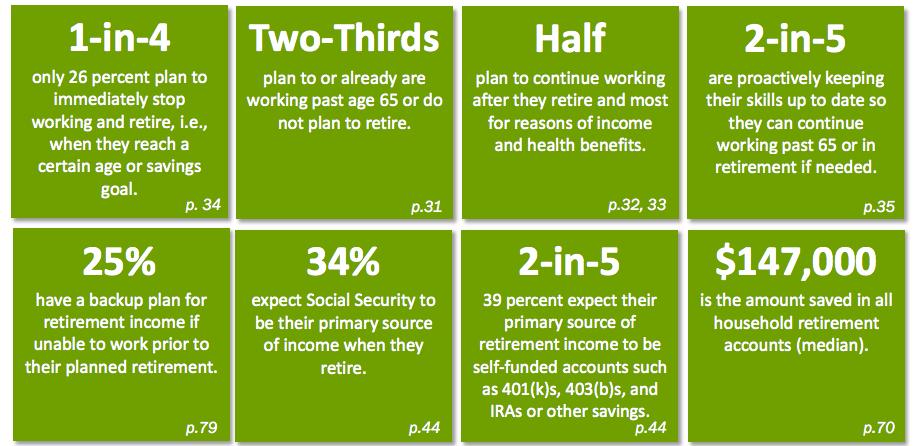 baby boomer retirement statistics