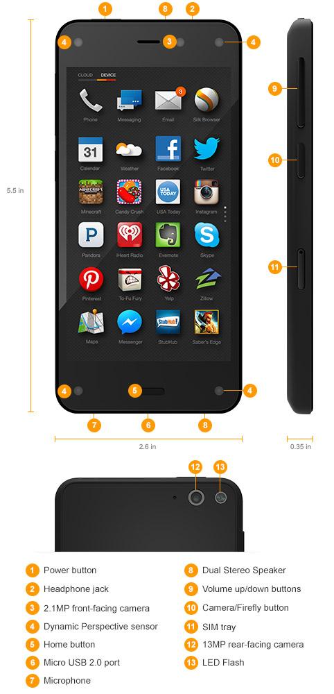 Source: http://www.amazon.com/Amazon-Fire-Phone-32GB-AT/dp/B00EOE0WKQ