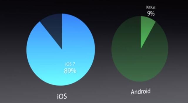 Source: Apple.com (screenshot of WWDC video)