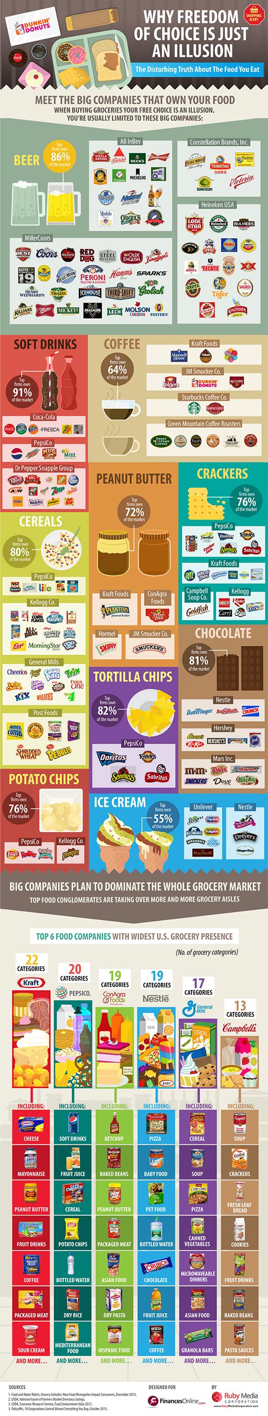 infographicfood