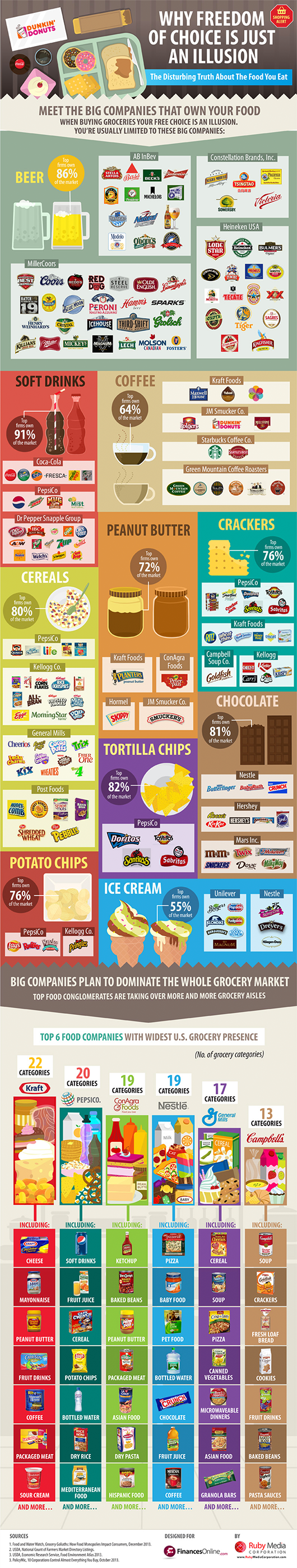 infographicfood