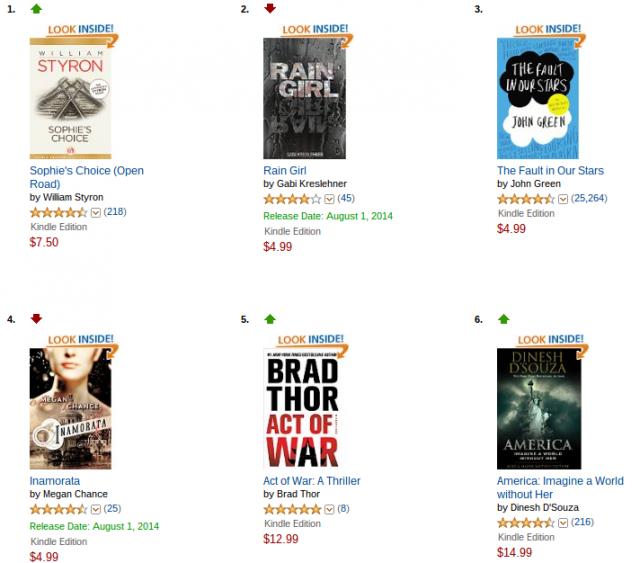 Amazon bestsellers 1