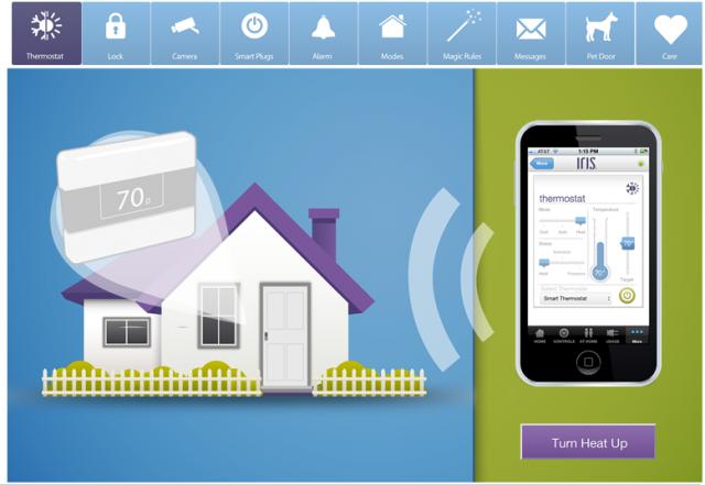 Lowe's Iris Smart Home Management System