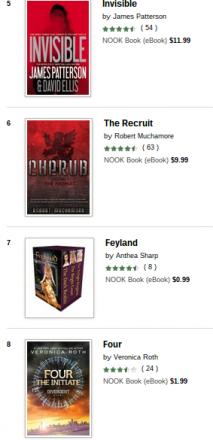 Nook bestsellers 2