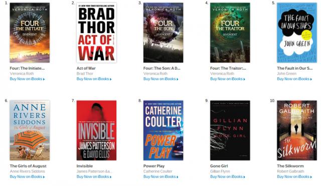 iBooks bestsellers 1-10