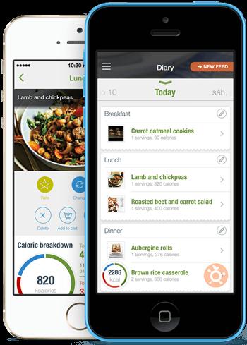 Nutrino iOS app