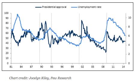 unemploymentApproval