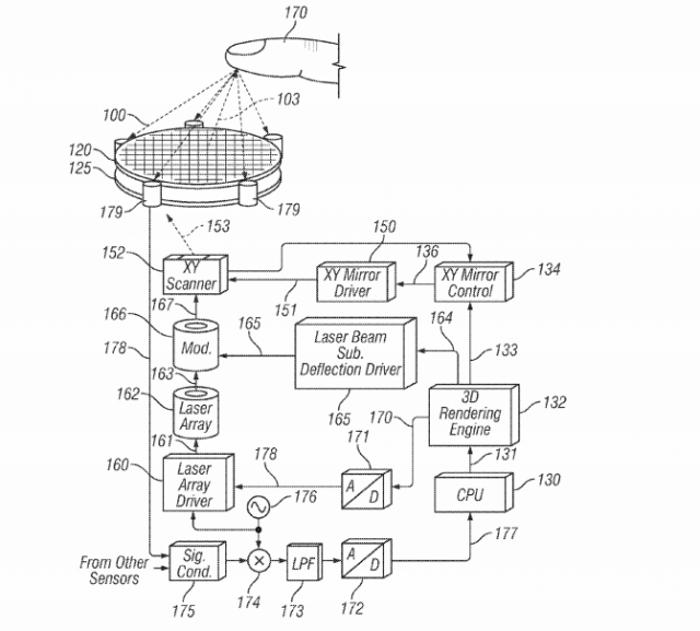 Apple patents interactive holographic display device fig 1A