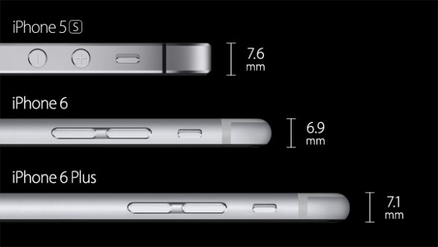 Thickness of iPhone 6 and iPhone 6 Plus