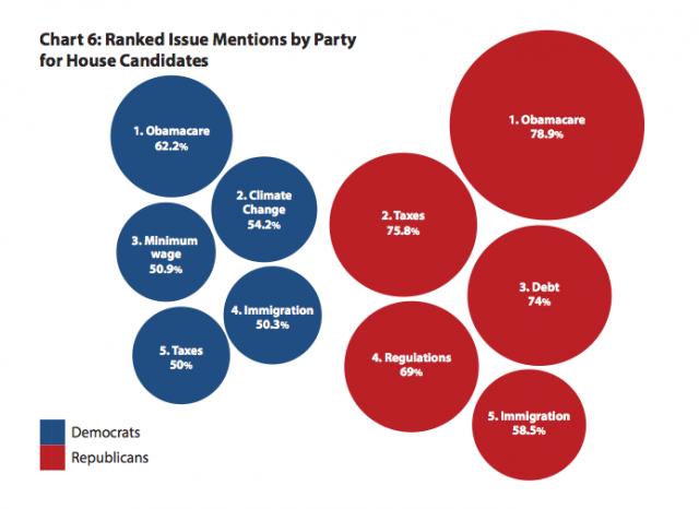 http://www.brookings.edu/~/media/research/files/reports/2014/09/30%20congressional%20primaries%20kamarck%20podkul/primaries5.pdf
