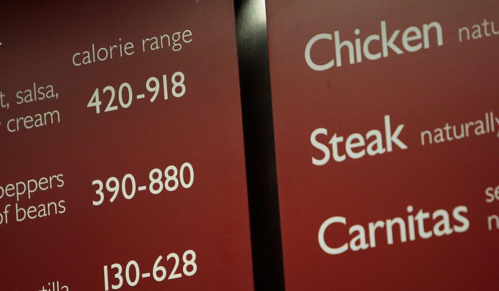 chipotle menu