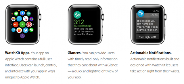 Apple releases WatchKit to enable developers to create apps, glances, notifications for Apple Watch