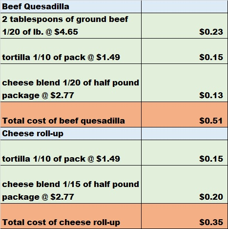cost of Taco Bell dollar menu items
