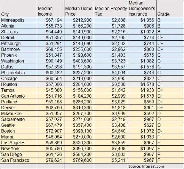 home affordability chart final