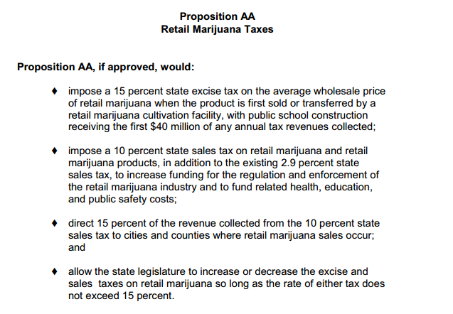 Source: Colorado General Assembly Website