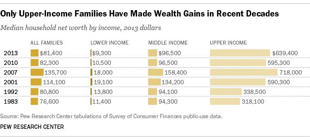FT_14.12.16_wealthInequality4