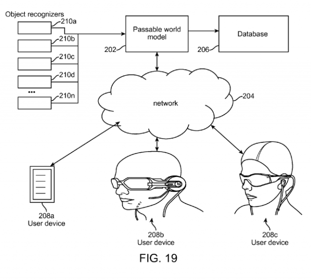 Magic Leap patent application Fig. 19