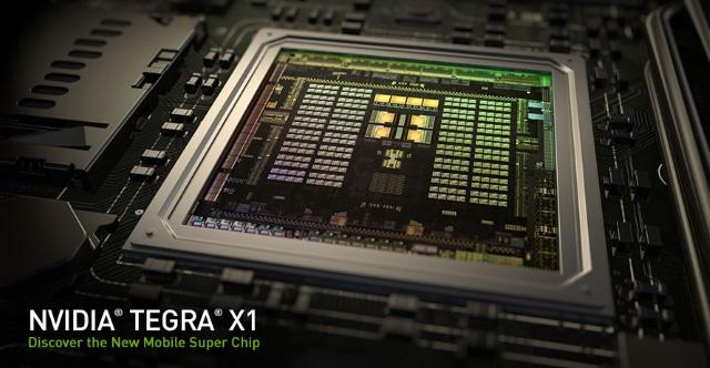 Source: Nvidia.com