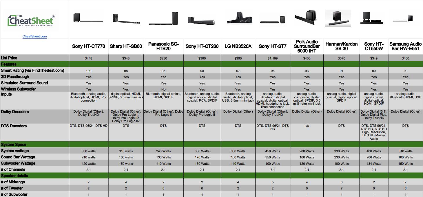 Sound Bar Wiring Diagram Schematics Vdp Soundbar Cable Schematic Diagrams Av Receiver Hook Up Sony Installation Trusted