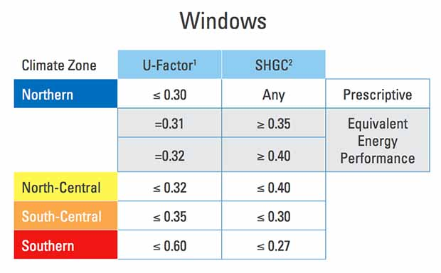 Energy-Efficient Windows 02
