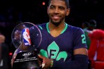 Predicting the Winner of Every NBA All-Star Event