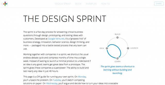 The Design Sprint
