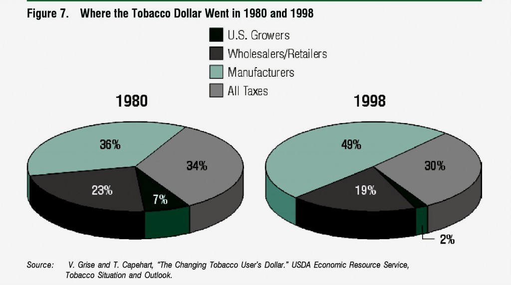 TobaccoIndustry
