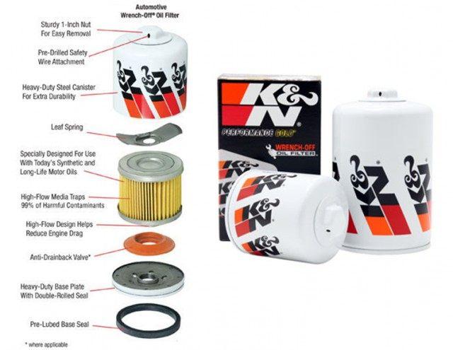 K&N_oilfilters