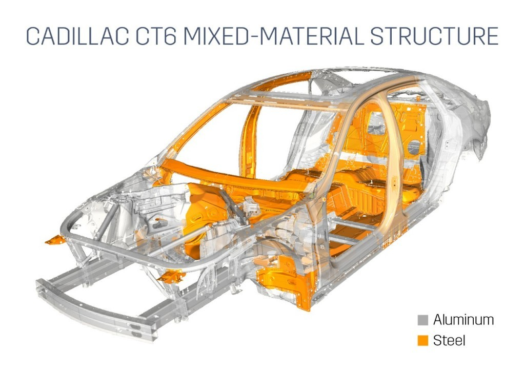 Cadillac CT6 Chassis