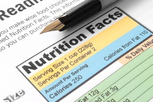 Changes to U.S. Dietary Guidelines: What You Need to Know
