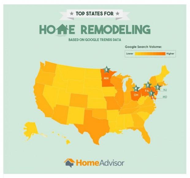Home Advisor 1