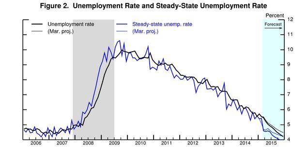 Source: Brookings Institute