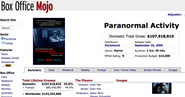 Box Office Mojo - Paranormal Activity