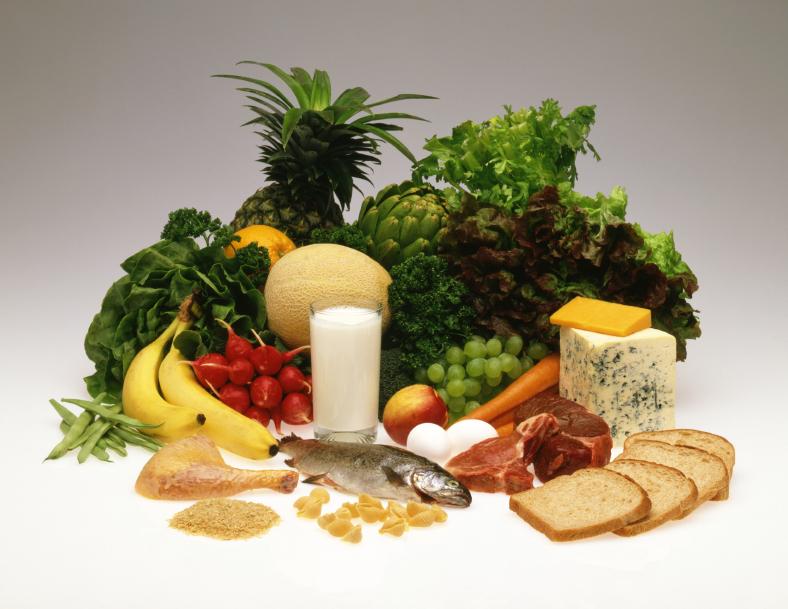 food groups, balanced diet