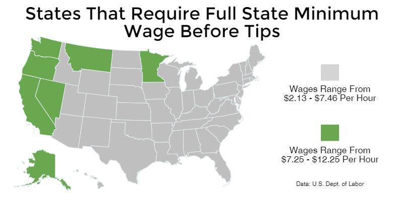 Min Wage 1