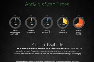 Protect Your PC or Mac with These 5 Apps