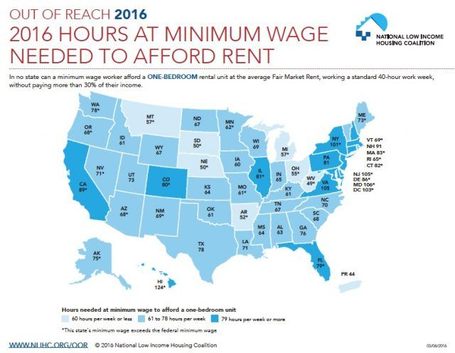 National Low Income Housing Coalition