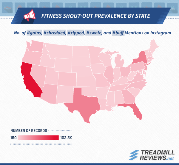 Fitness-Shout-out-Prevalance-by-State