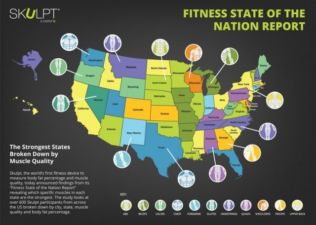Skulpt-Fitness-State-of-Nation