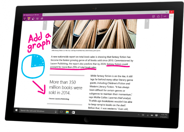 Web Note in Microsoft Edge on Windows 10