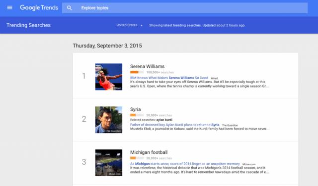 Google Search 'I'm feeling trendy'