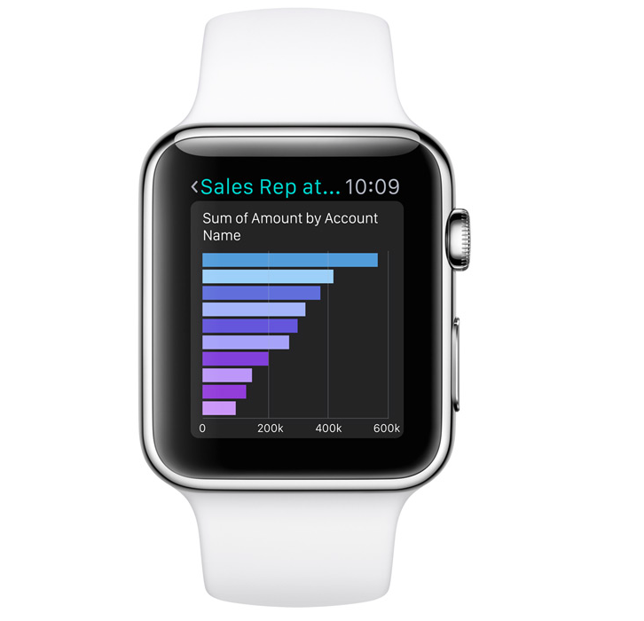Native apps for Apple Watch with watchOS 2