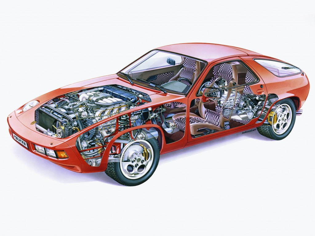 Porsche 928: One of the Most Important Porsches Ever Built