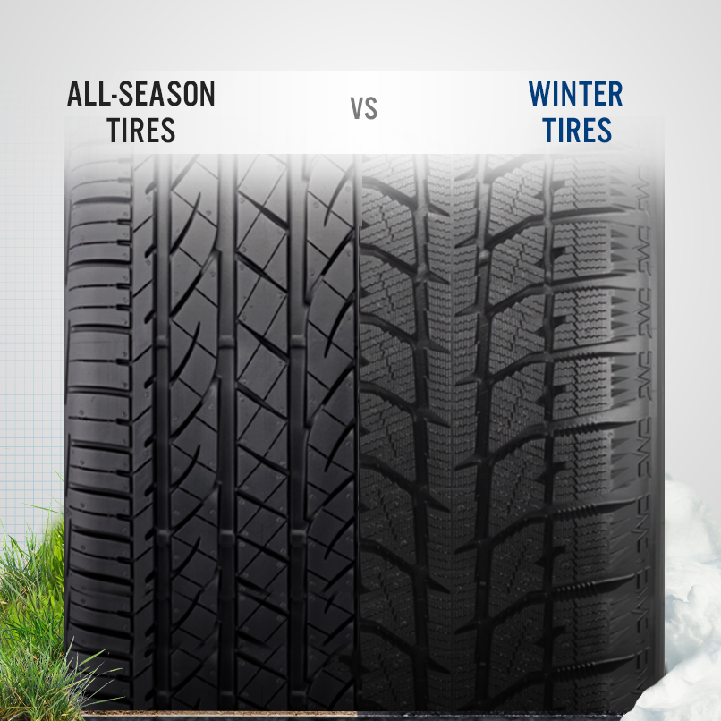 Ice Ice Baby Why Winter Tires Are Safer For Cold Weather Driving