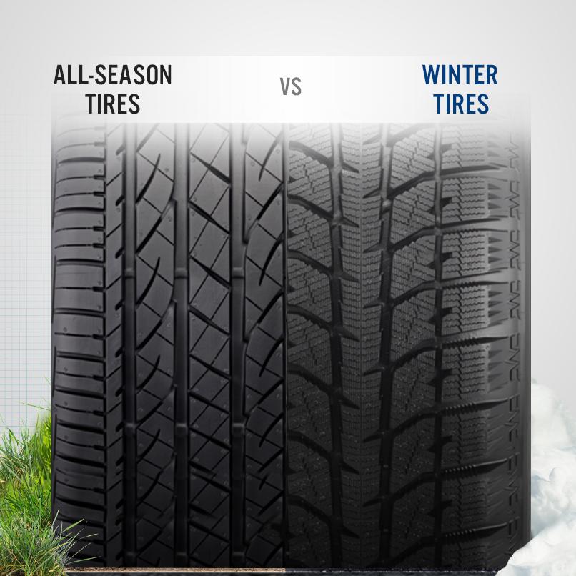 All Season vs Winter