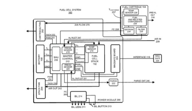 Apple fuel cell system patent