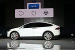 How to Get a Tesla Model X for $70K or Less