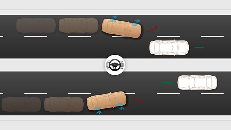 Mercedes-Benz Active Lane Keeping Assist